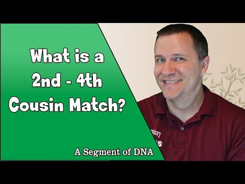 What is a Third Cousin? - Who are You Made Of?