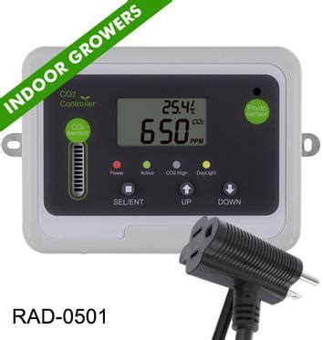 CO2 Meter - CO2 Monitor by CO2Meter