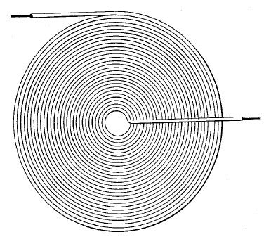 Magnetic induction for a tesla flat spiral coil | Physics