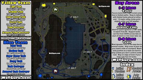 Map Strategy - World of Tanks