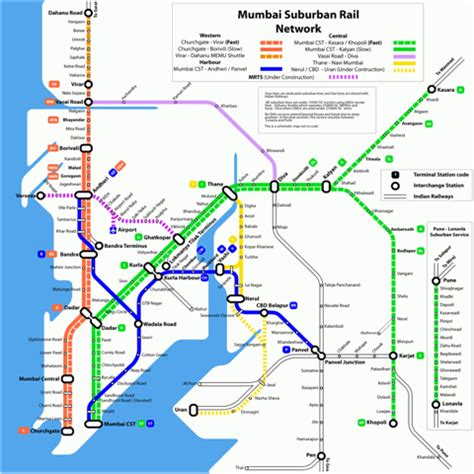 Mumbai Railway Network Map - Western Central and Harbour