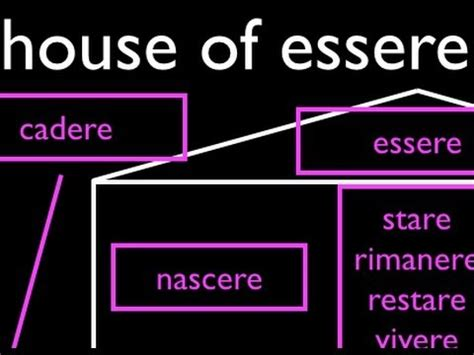 When to Use Essere in Forming the Passato Prossimo - YouTube