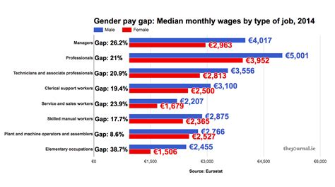 FactCheck: You asked, we answered - the gender pay gap